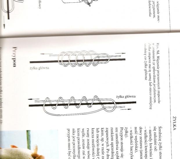 Schemat wi±zania stoperów nitkowych